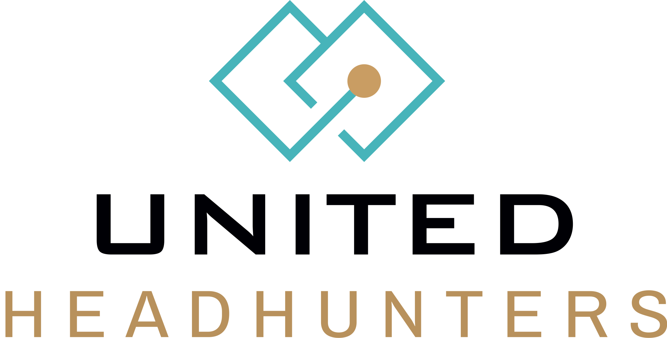 Logo United Headhunters